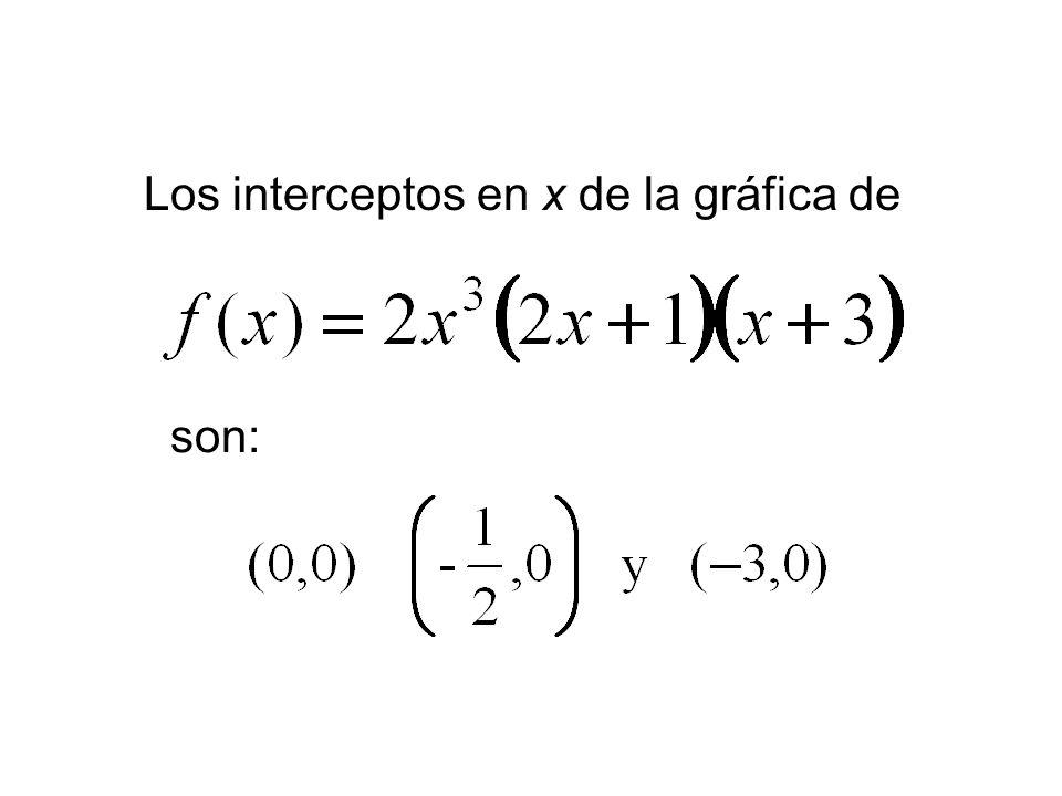 Los interceptos en x de la gráfica de son: