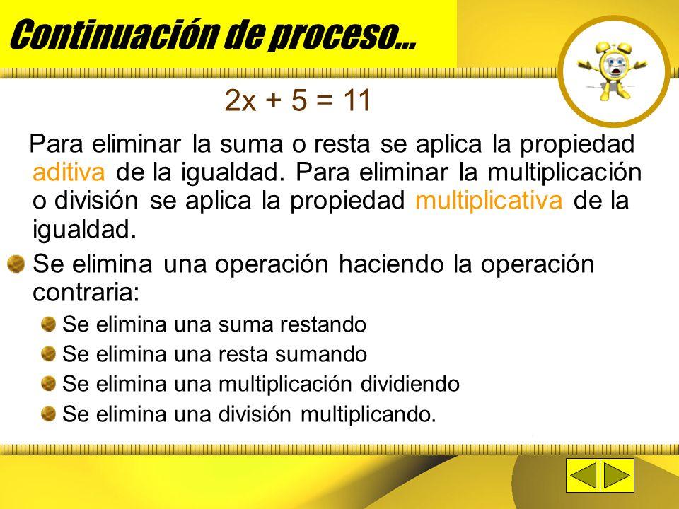 Demostración de proceso para resolver ecuación Se desea despejar la variable que está en el lado izquierdo. Se mira lo que acompaña la variable en el