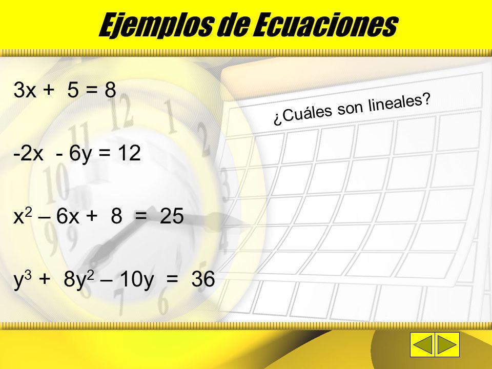 Resuelve las siguientes ecuaciones: x – 8 = 20 6 = 4 - 5x x + 4 = 52 3 (x – 4) = 8 3x = 81 16 + x = 3x - 5 -5x = 45 2 (x + 1) = 7 – (x + 3) 2x + 4 = 10 7x + 3 – 9x = 14 – 2x + 5 6 – 4x = -12 5 (x – 2) + 3x = 10x – 2 (x + 5)