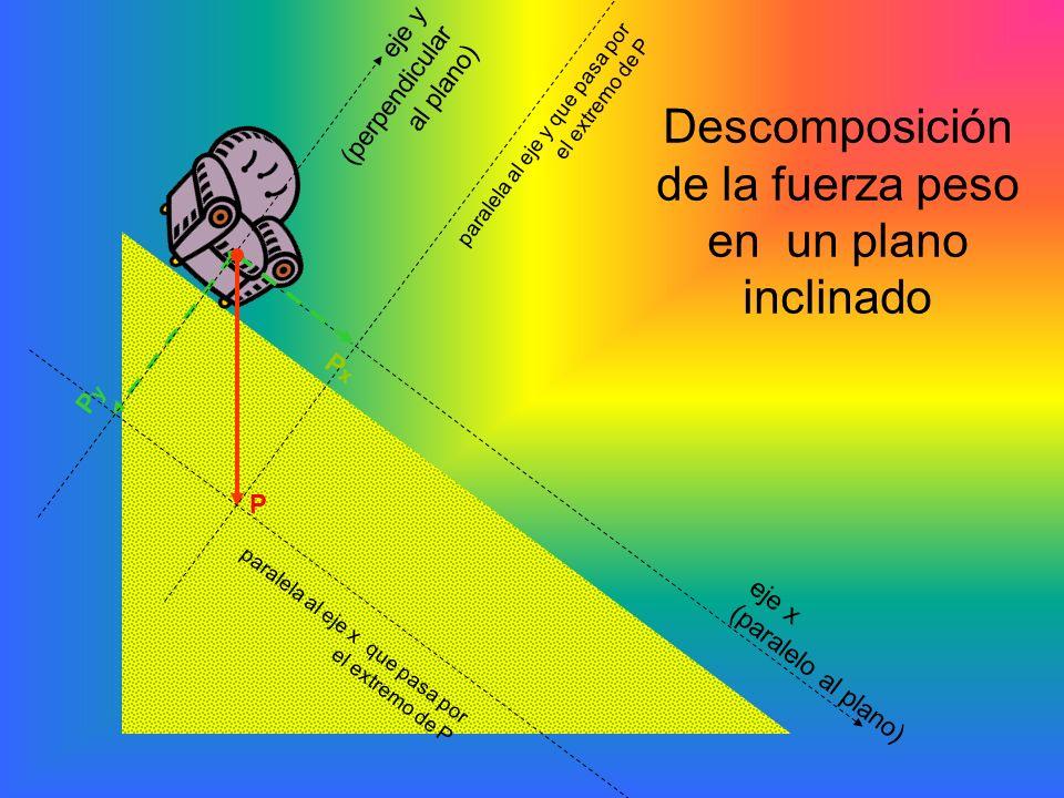 Descomposición de la fuerza peso en un plano inclinado eje x (paralelo al plano) eje y (perpendicular al plano) paralela al eje x que pasa por el extr