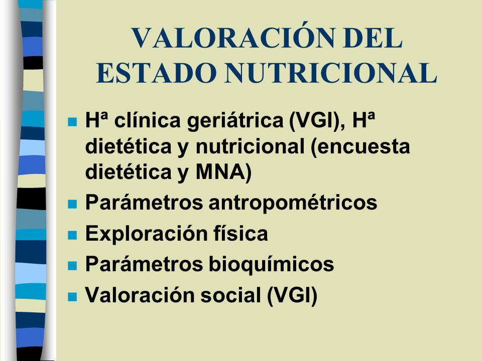 VALORACIÓN DEL ESTADO NUTRICIONAL n Hª clínica geriátrica (VGI), Hª dietética y nutricional (encuesta dietética y MNA) n Parámetros antropométricos n