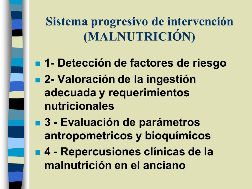Sistema progresivo de intervención (MALNUTRICIÓN) n 1- Detección de factores de riesgo n 2- Valoración de la ingestión adecuada y requerimientos nutri