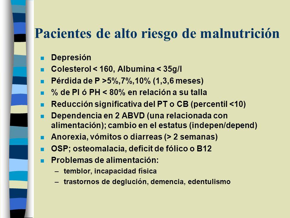 Pacientes de alto riesgo de malnutrición n Depresión n Colesterol < 160, Albumina < 35g/l n Pérdida de P >5%,7%,10% (1,3,6 meses) n % de PI ó PH < 80%