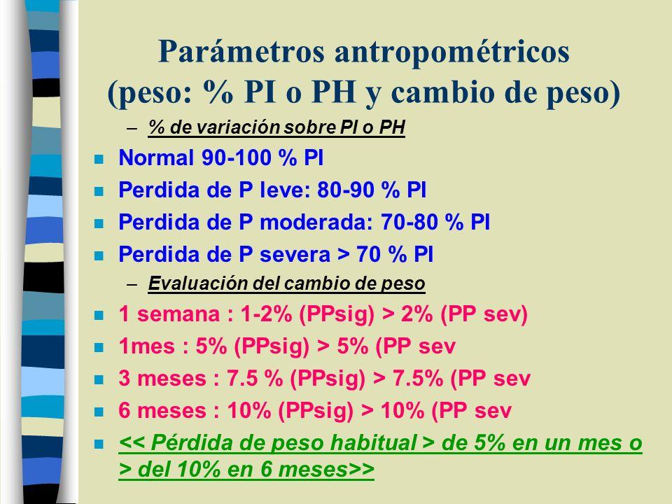 Parámetros antropométricos (peso: % PI o PH y cambio de peso) –% de variación sobre PI o PH n Normal 90-100 % PI n Perdida de P leve: 80-90 % PI n Per