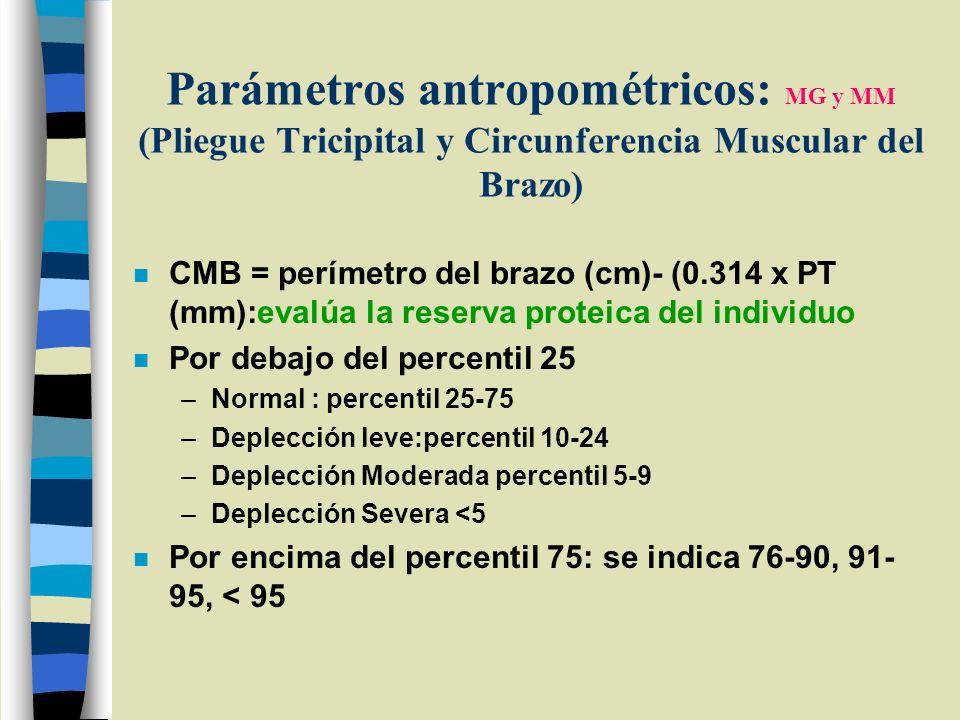 Parámetros antropométricos: MG y MM (Pliegue Tricipital y Circunferencia Muscular del Brazo) n CMB = perímetro del brazo (cm)- (0.314 x PT (mm):evalúa