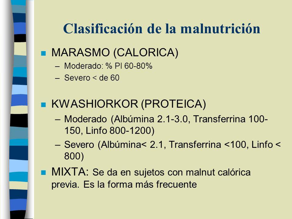 Clasificación de la malnutrición n MARASMO (CALORICA) –Moderado: % PI 60-80% –Severo < de 60 n KWASHIORKOR (PROTEICA) –Moderado (Albúmina 2.1-3.0, Tra