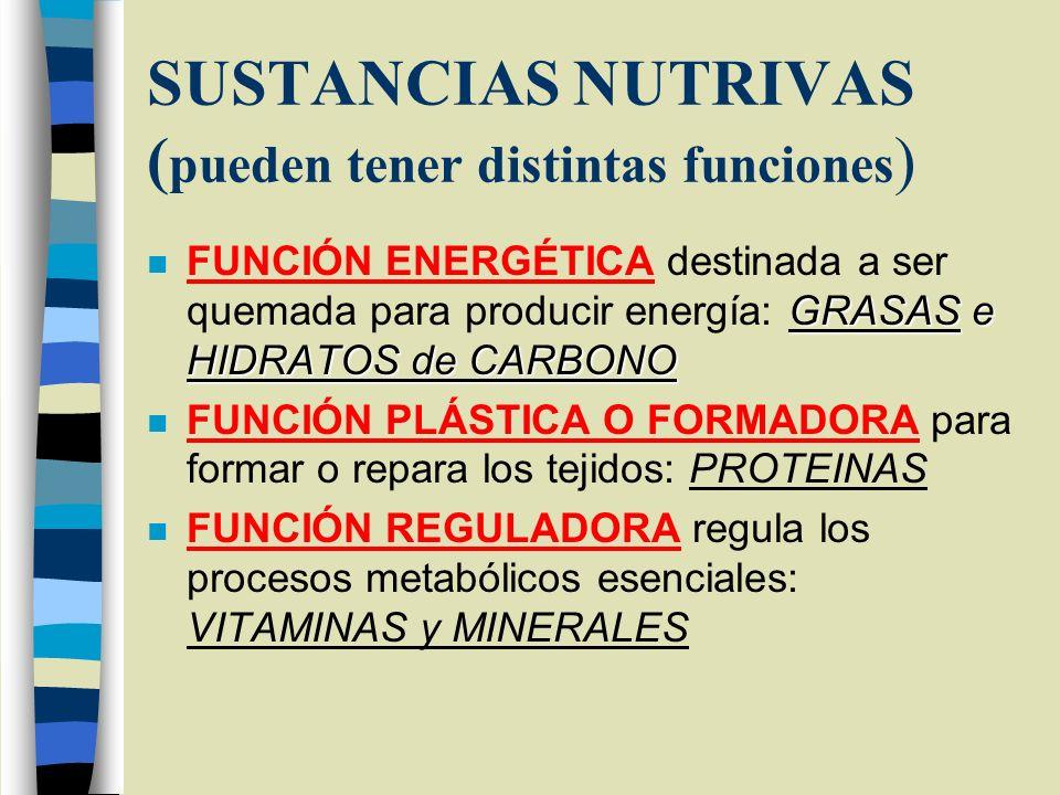 SUSTANCIAS NUTRIVAS ( pueden tener distintas funciones ) GRASAS e HIDRATOS de CARBONO n FUNCIÓN ENERGÉTICA destinada a ser quemada para producir energ