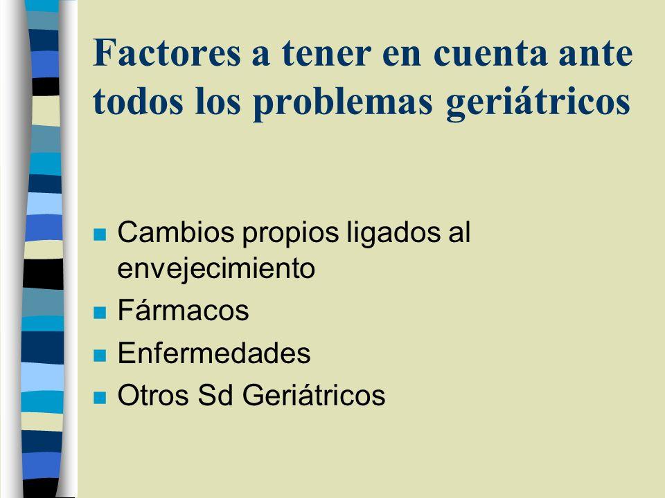 Factores a tener en cuenta ante todos los problemas geriátricos n Cambios propios ligados al envejecimiento n Fármacos n Enfermedades n Otros Sd Geriá