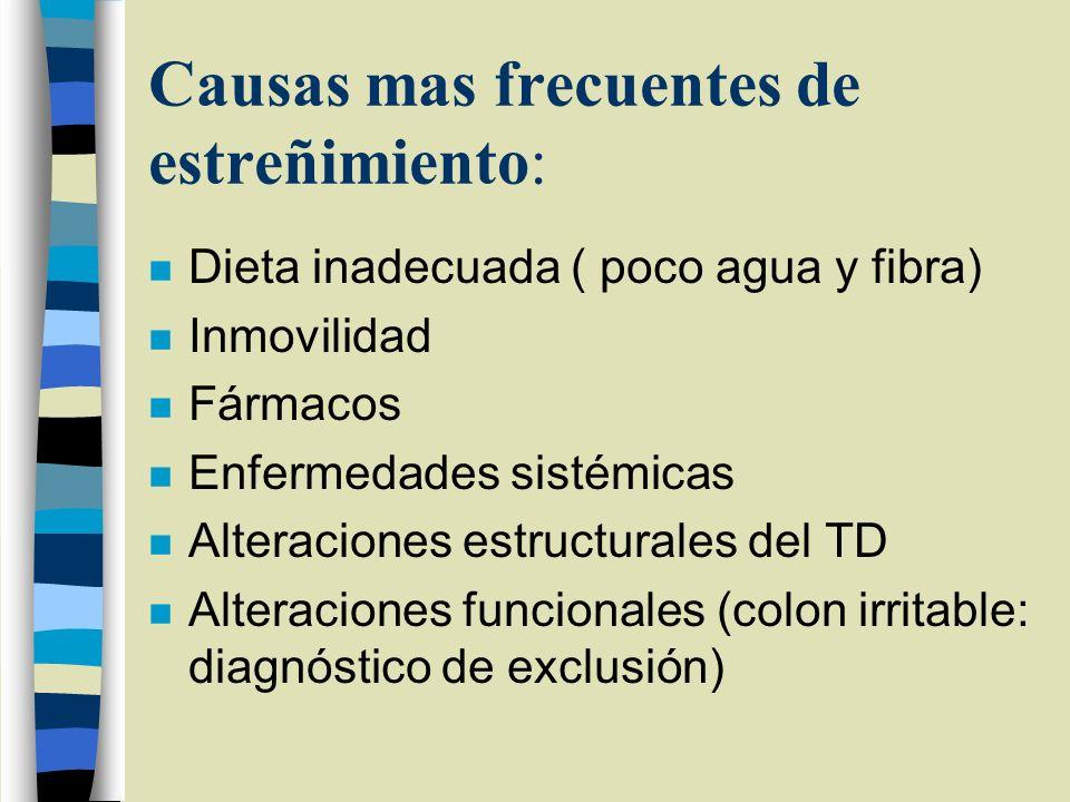 Causas mas frecuentes de estreñimiento: n Dieta inadecuada ( poco agua y fibra) n Inmovilidad n Fármacos n Enfermedades sistémicas n Alteraciones estr