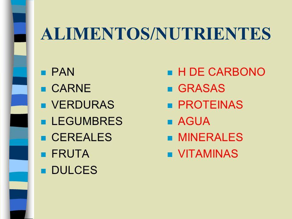 ALIMENTOS/NUTRIENTES n PAN n CARNE n VERDURAS n LEGUMBRES n CEREALES n FRUTA n DULCES n H DE CARBONO n GRASAS n PROTEINAS n AGUA n MINERALES n VITAMIN