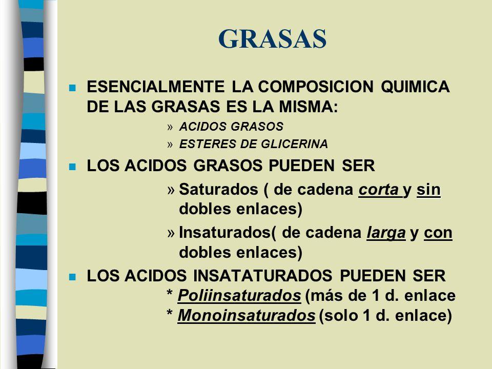 ALIMENTOS/TIPO DE GRASA n LOS ALIMENTOS CUYAS GRASAS SON RICAS EN A.G.