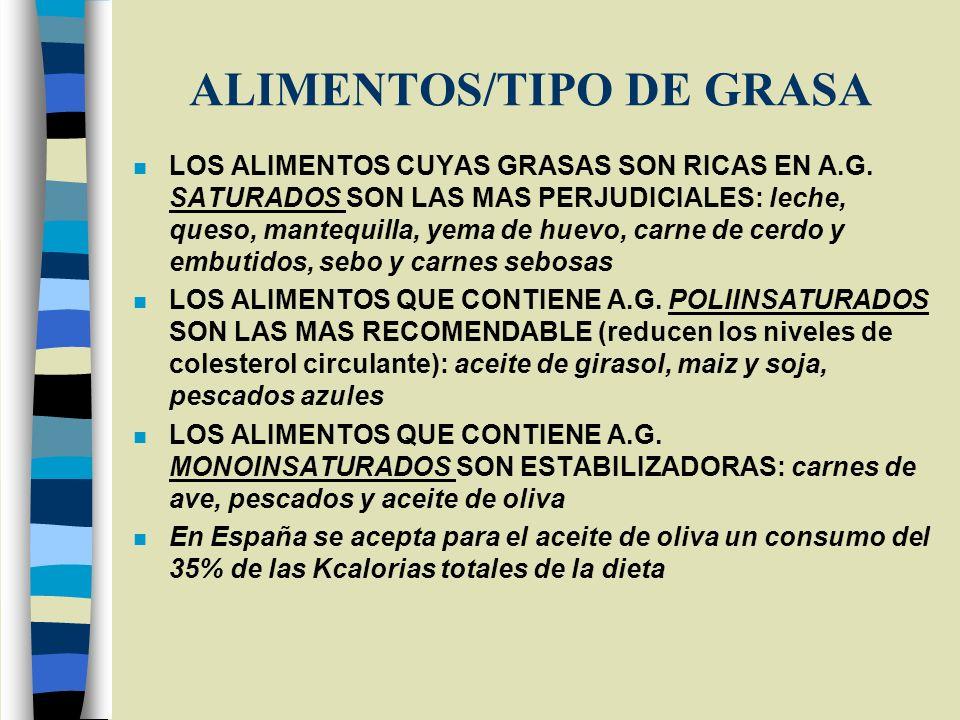 ALIMENTOS/TIPO DE GRASA n LOS ALIMENTOS CUYAS GRASAS SON RICAS EN A.G. SATURADOS SON LAS MAS PERJUDICIALES: leche, queso, mantequilla, yema de huevo,