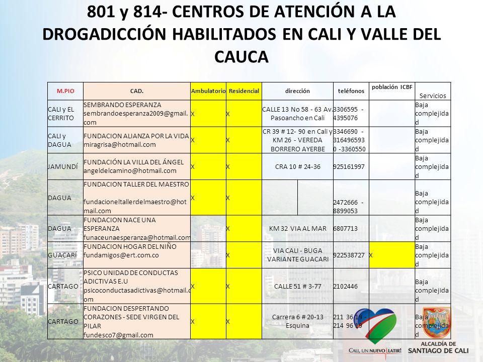 801 y 814- CENTROS DE ATENCIÓN A LA DROGADICCIÓN HABILITADOS EN CALI Y VALLE DEL CAUCA M.PIOCAD.AmbulatorioResidencialdirecciónteléfonos población ICB