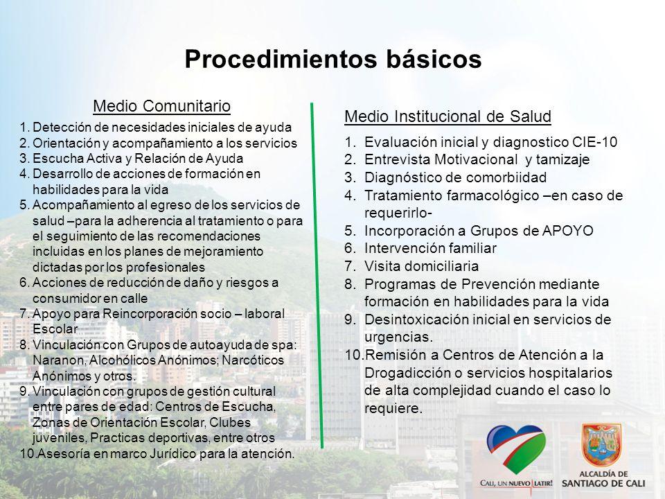 Procedimientos básicos Medio Comunitario Medio Institucional de Salud 1.Detección de necesidades iniciales de ayuda 2.Orientación y acompañamiento a l