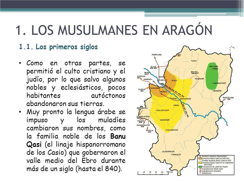 Eje cronológico de la Reconquista en Aragón (siglos VIII-XII)