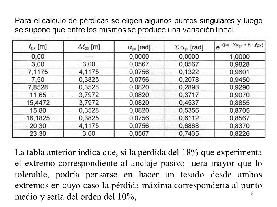 6 Para el cálculo de pérdidas se eligen algunos puntos singulares y luego se supone que entre los mismos se produce una variación lineal. La tabla ant