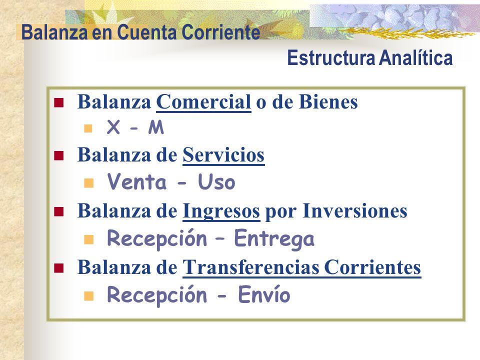 Balanza en Cuenta Corriente Estructura Analítica Balanza Comercial o de Bienes X - M Balanza de Servicios Venta - Uso Balanza de Ingresos por Inversio