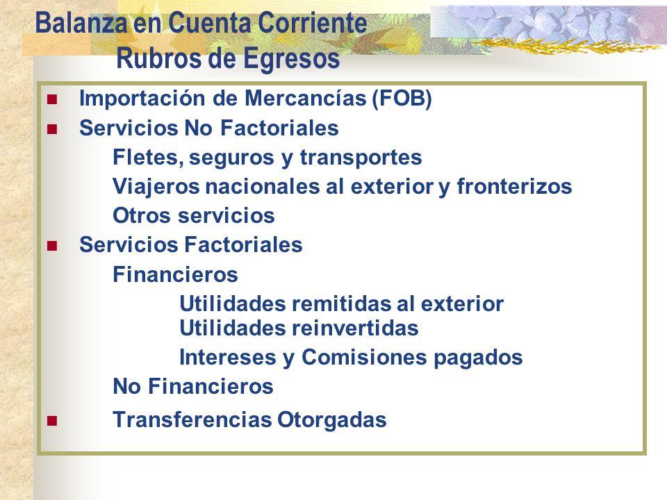 Balanza en Cuenta Corriente Rubros de Egresos Importación de Mercancías (FOB) Servicios No Factoriales Fletes, seguros y transportes Viajeros nacional