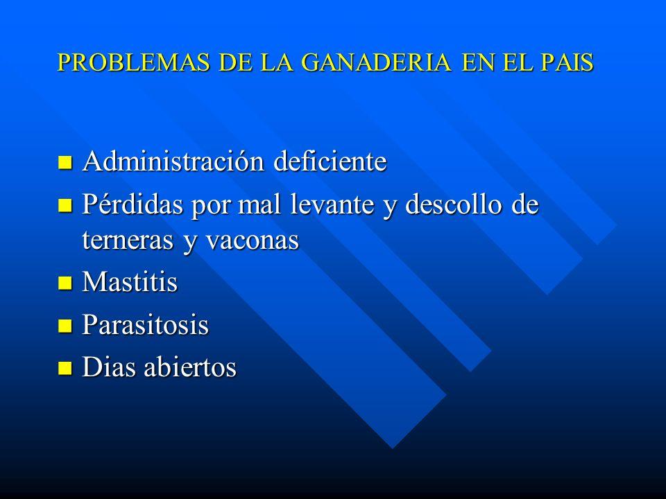 PROBLEMAS DE LA GANADERIA EN EL PAIS Administración deficiente Administración deficiente Pérdidas por mal levante y descollo de terneras y vaconas Pér