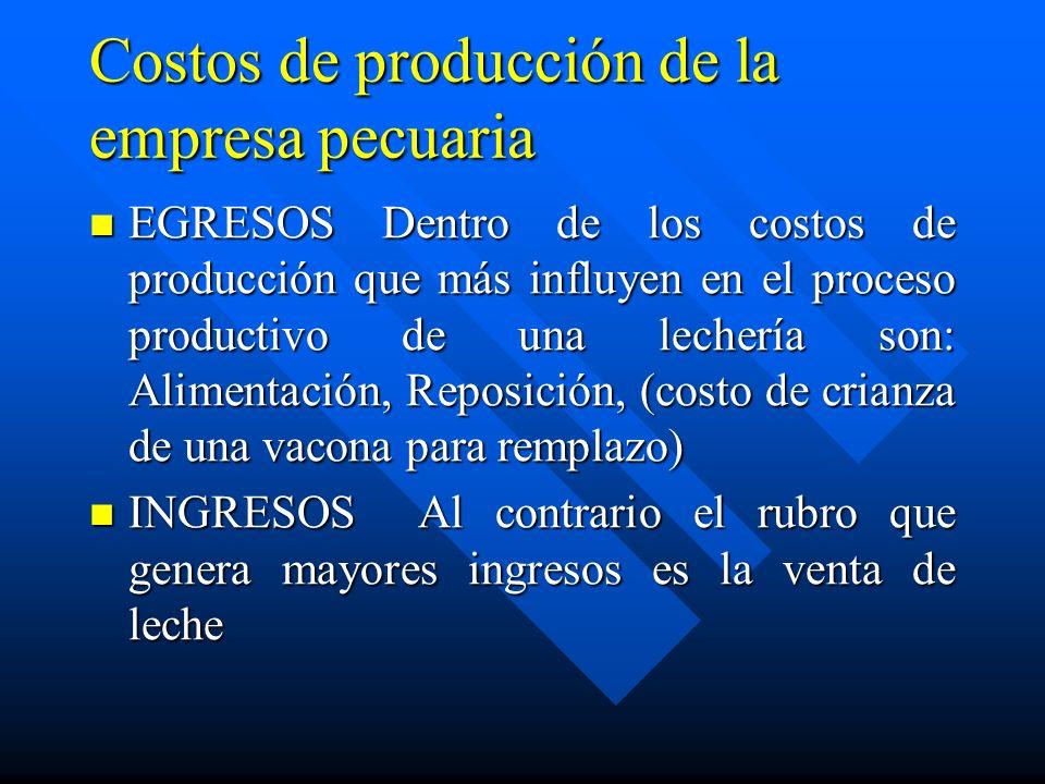 Costos de producción de la empresa pecuaria EGRESOS Dentro de los costos de producción que más influyen en el proceso productivo de una lechería son: