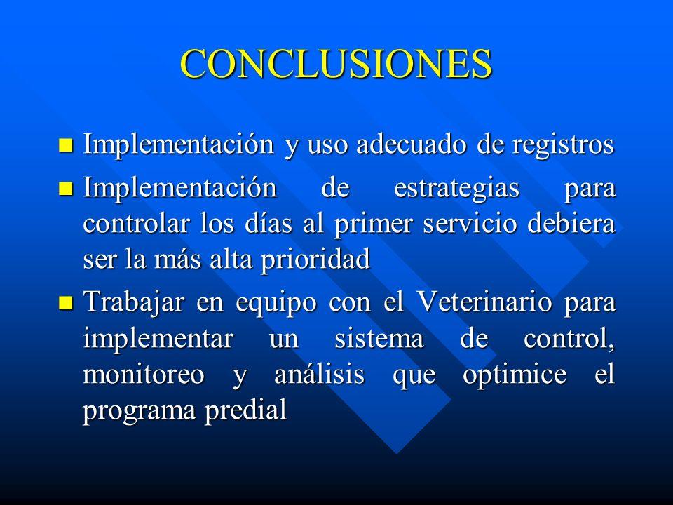 CONCLUSIONES Implementación y uso adecuado de registros Implementación y uso adecuado de registros Implementación de estrategias para controlar los dí