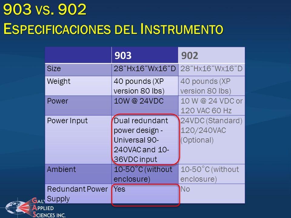 903 VS. 902 E SPECIFICACIONES DEL I NSTRUMENTO