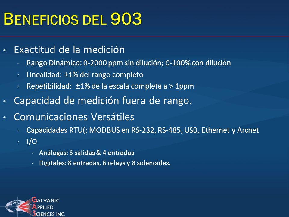 B ENEFICIOS DEL 903 Exactitud de la medición Rango Dinámico: 0-2000 ppm sin dilución; 0-100% con dilución Linealidad: ±1% del rango completo Repetibil