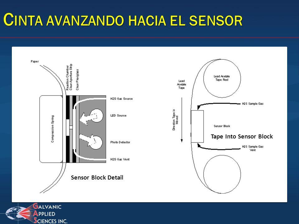 Sensor Block Detail Tape Into Sensor Block C INTA AVANZANDO HACIA EL SENSOR