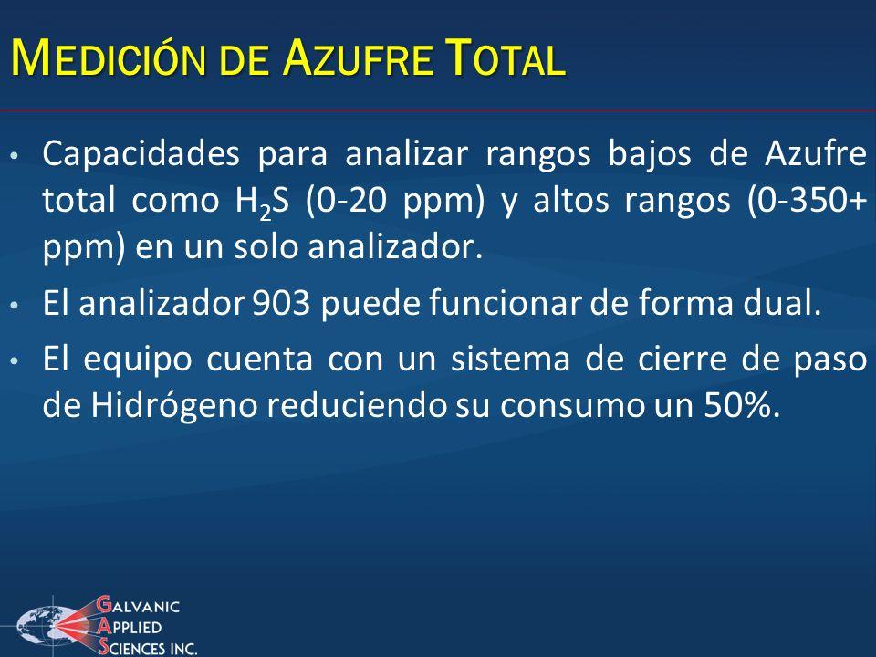 M EDICIÓN DE A ZUFRE T OTAL Capacidades para analizar rangos bajos de Azufre total como H 2 S (0-20 ppm) y altos rangos (0-350+ ppm) en un solo analiz