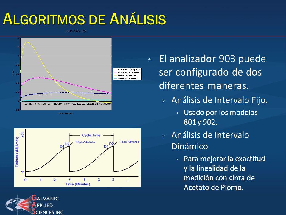 A LGORITMOS DE A NÁLISIS El analizador 903 puede ser configurado de dos diferentes maneras. Análisis de Intervalo Fijo. Usado por los modelos 801 y 90