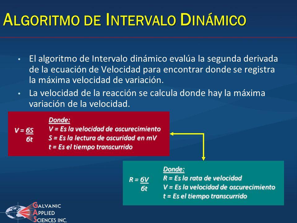 El algoritmo de Intervalo dinámico evalúa la segunda derivada de la ecuación de Velocidad para encontrar donde se registra la máxima velocidad de vari