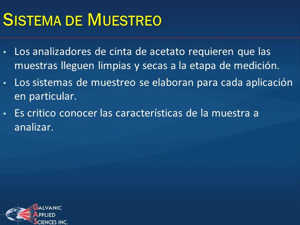 S ISTEMA DE M UESTREO Los analizadores de cinta de acetato requieren que las muestras lleguen limpias y secas a la etapa de medición. Los sistemas de