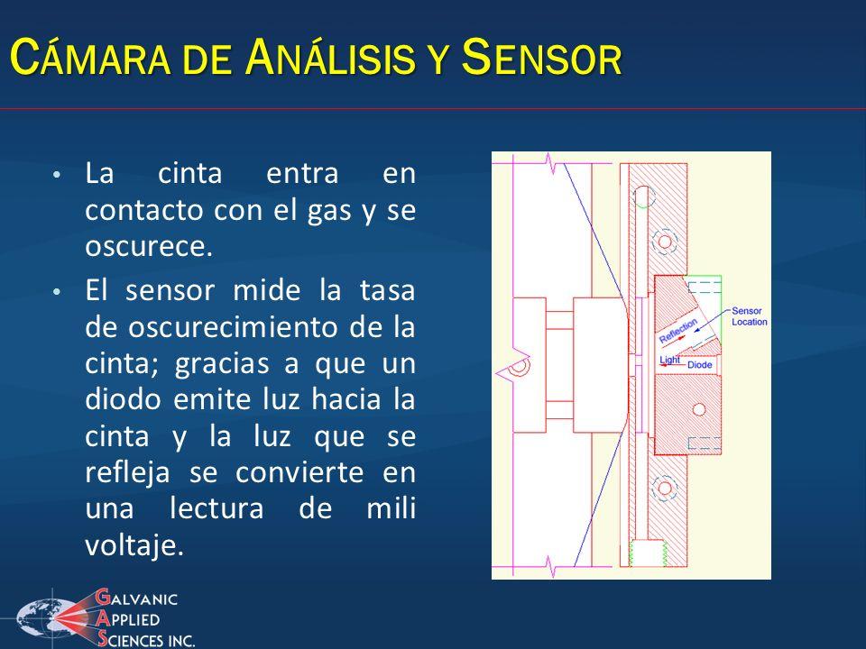 La cinta entra en contacto con el gas y se oscurece. El sensor mide la tasa de oscurecimiento de la cinta; gracias a que un diodo emite luz hacia la c