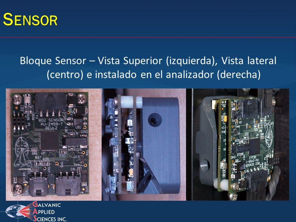 S ENSOR Bloque Sensor – Vista Superior (izquierda), Vista lateral (centro) e instalado en el analizador (derecha)