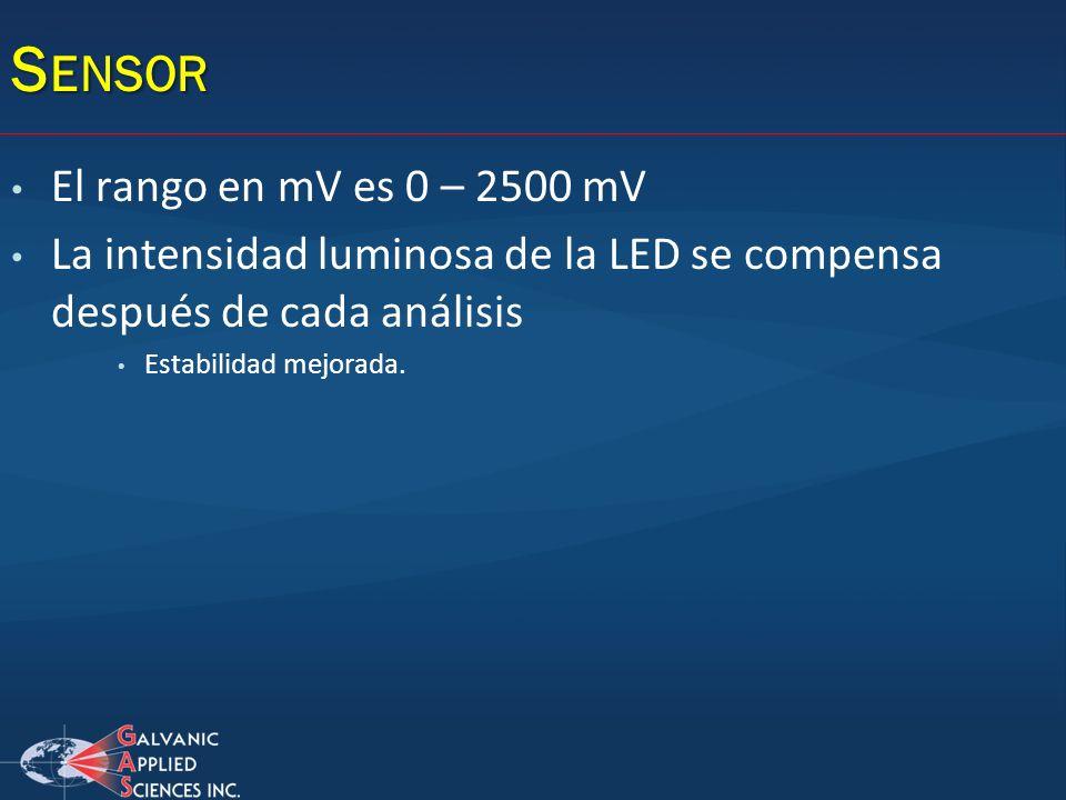 S ENSOR El rango en mV es 0 – 2500 mV La intensidad luminosa de la LED se compensa después de cada análisis Estabilidad mejorada.