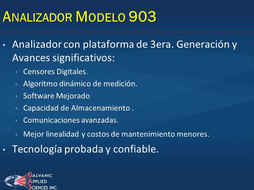 Analizador con plataforma de 3era. Generación y Avances significativos: Censores Digitales. Algoritmo dinámico de medición. Software Mejorado Capacida