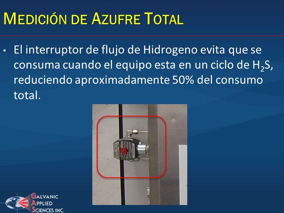 El interruptor de flujo de Hidrogeno evita que se consuma cuando el equipo esta en un ciclo de H 2 S, reduciendo aproximadamente 50% del consumo total