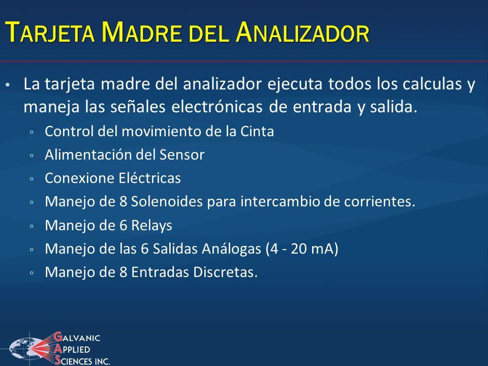 T ARJETA M ADRE DEL A NALIZADOR La tarjeta madre del analizador ejecuta todos los calculas y maneja las señales electrónicas de entrada y salida. Cont