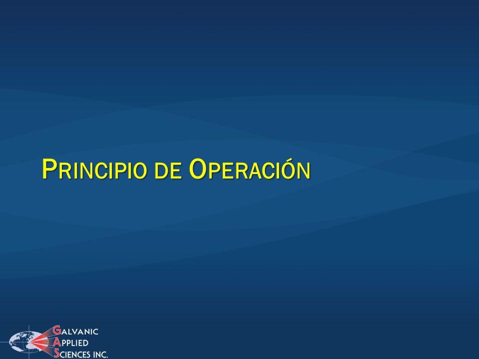 P RINCIPIO DE O PERACIÓN