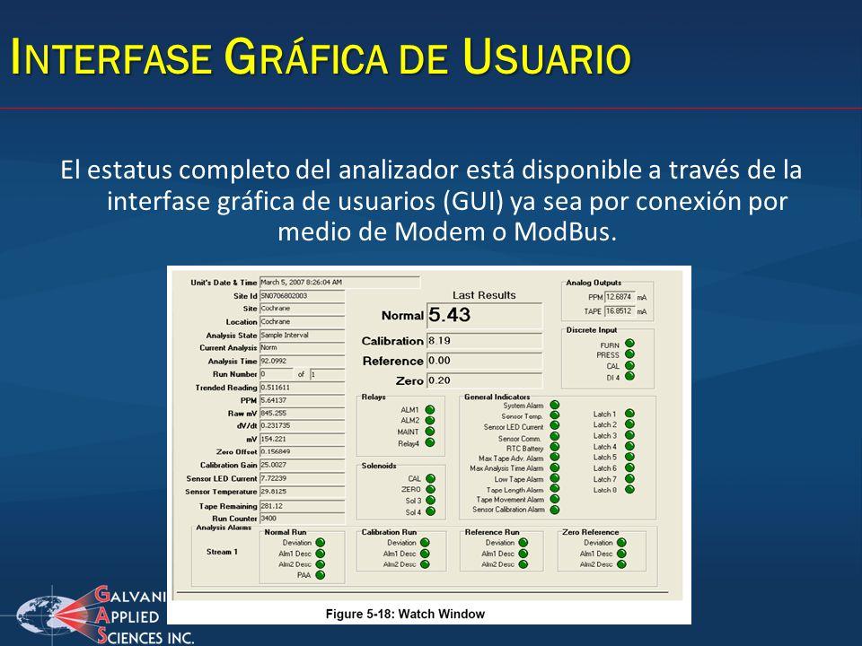 El estatus completo del analizador está disponible a través de la interfase gráfica de usuarios (GUI) ya sea por conexión por medio de Modem o ModBus.