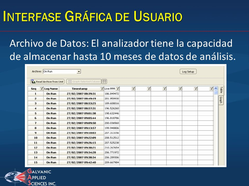I NTERFASE G RÁFICA DE U SUARIO Archivo de Datos: El analizador tiene la capacidad de almacenar hasta 10 meses de datos de análisis.