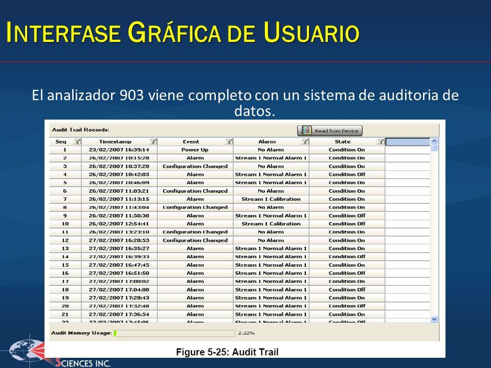 I NTERFASE G RÁFICA DE U SUARIO El analizador 903 viene completo con un sistema de auditoria de datos.
