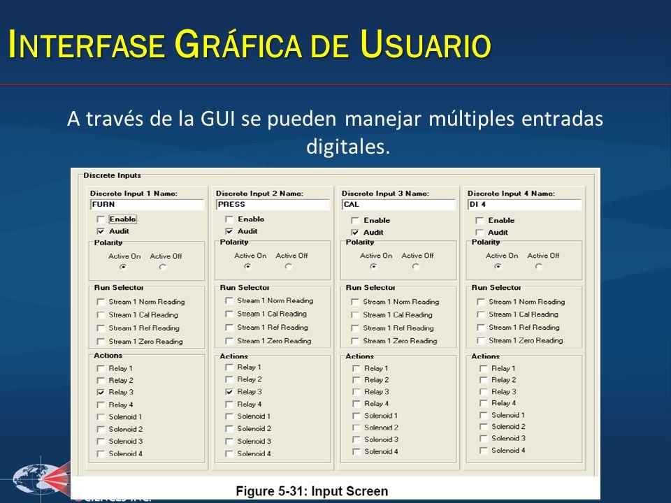 A través de la GUI se pueden manejar múltiples entradas digitales. I NTERFASE G RÁFICA DE U SUARIO