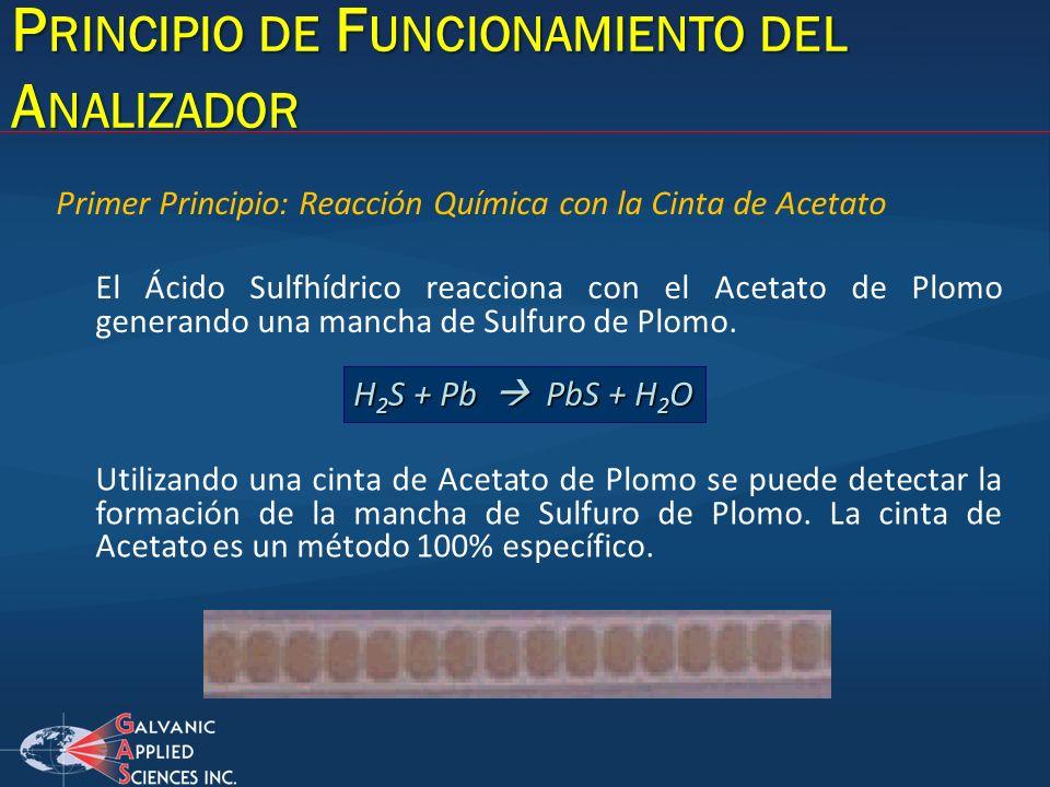Primer Principio: Reacción Química con la Cinta de Acetato El Ácido Sulfhídrico reacciona con el Acetato de Plomo generando una mancha de Sulfuro de P