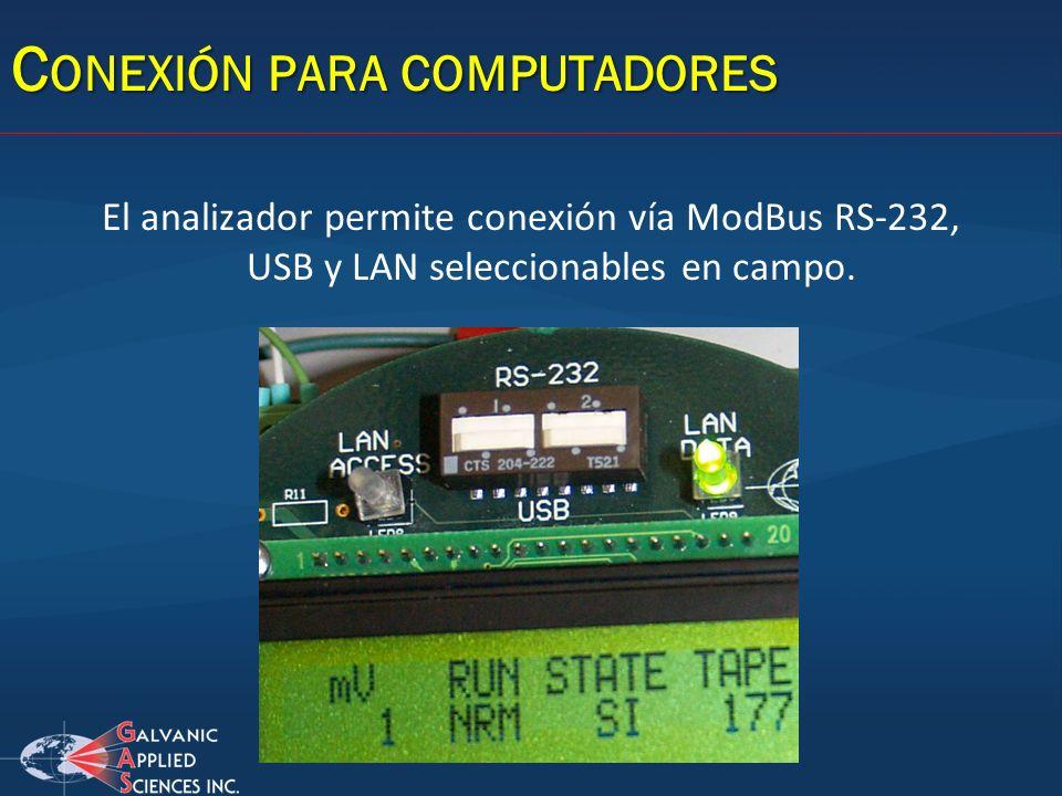 C ONEXIÓN PARA COMPUTADORES El analizador permite conexión vía ModBus RS-232, USB y LAN seleccionables en campo.