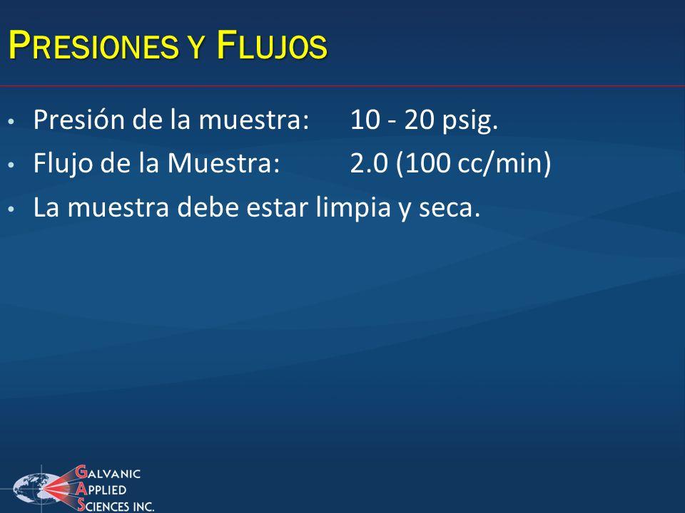 P RESIONES Y F LUJOS Presión de la muestra:10 - 20 psig. Flujo de la Muestra:2.0 (100 cc/min) La muestra debe estar limpia y seca.