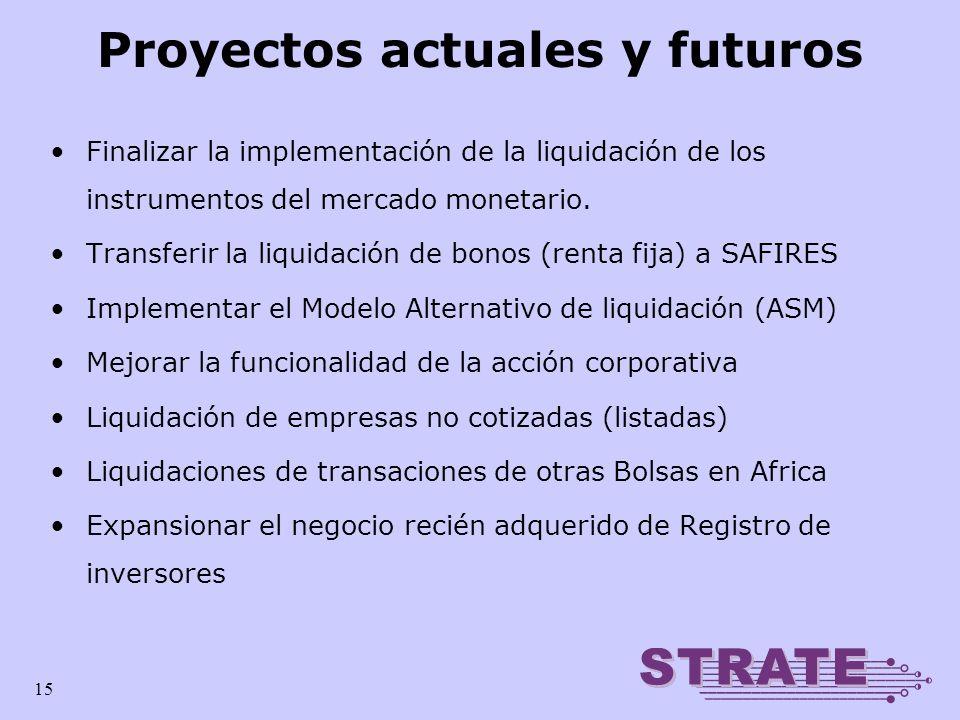 15 Proyectos actuales y futuros Finalizar la implementación de la liquidación de los instrumentos del mercado monetario. Transferir la liquidación de