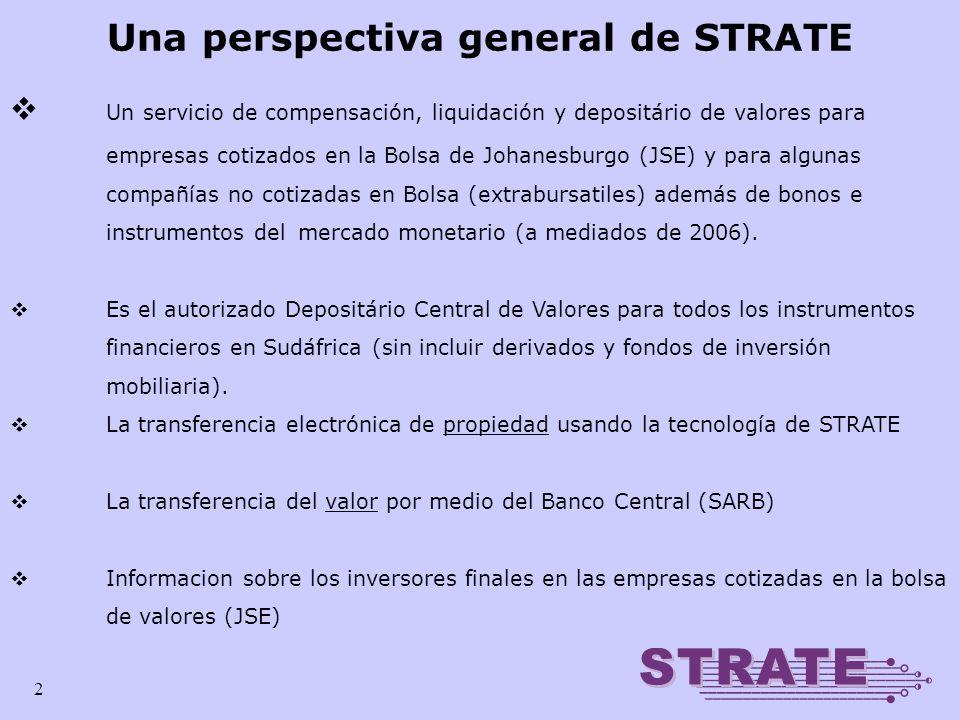 2 Una perspectiva general de STRATE Un servicio de compensación, liquidación y depositário de valores para empresas cotizados en la Bolsa de Johanesbu