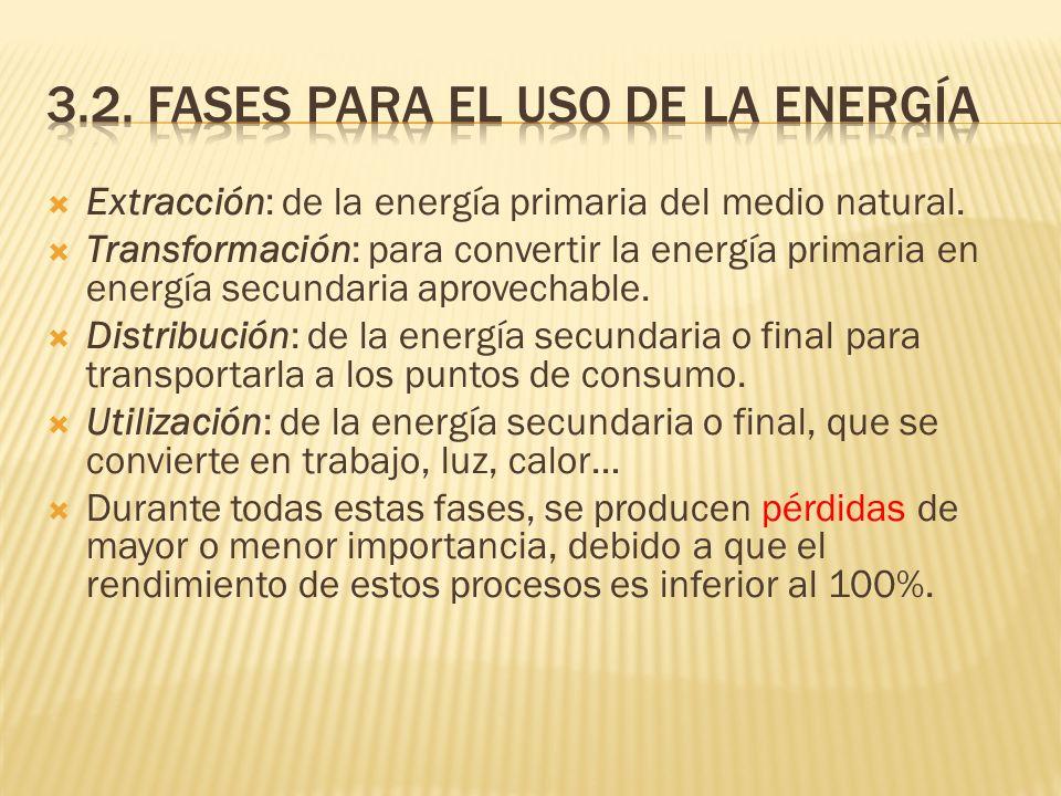 Extracción: de la energía primaria del medio natural. Transformación: para convertir la energía primaria en energía secundaria aprovechable. Distribuc