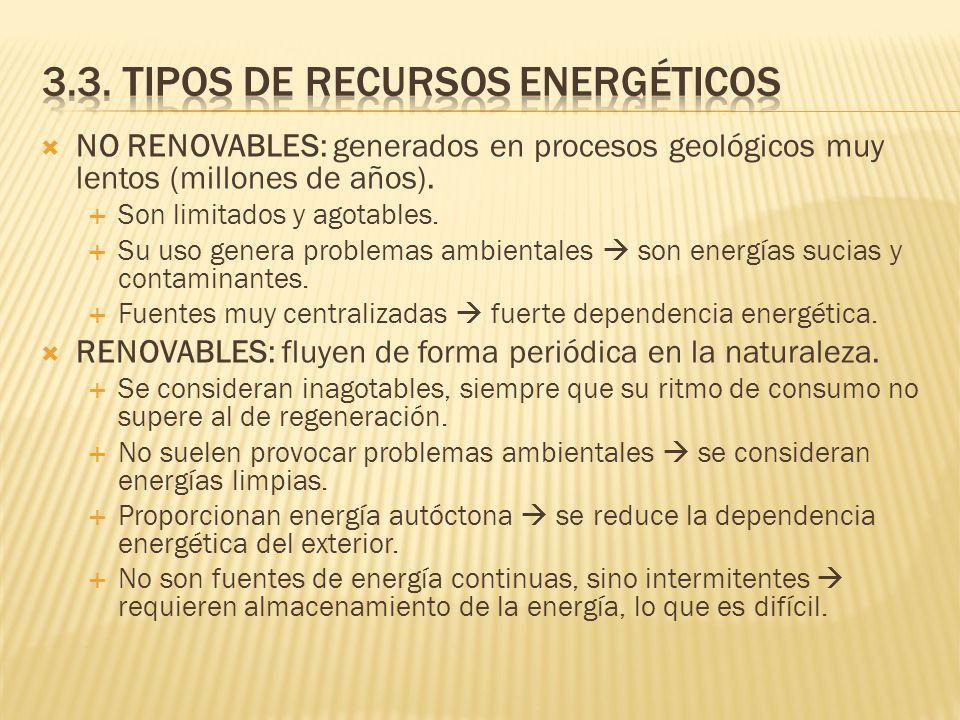 NO RENOVABLES: generados en procesos geológicos muy lentos (millones de años). Son limitados y agotables. Su uso genera problemas ambientales son ener